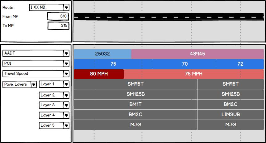 Multi-track SLD