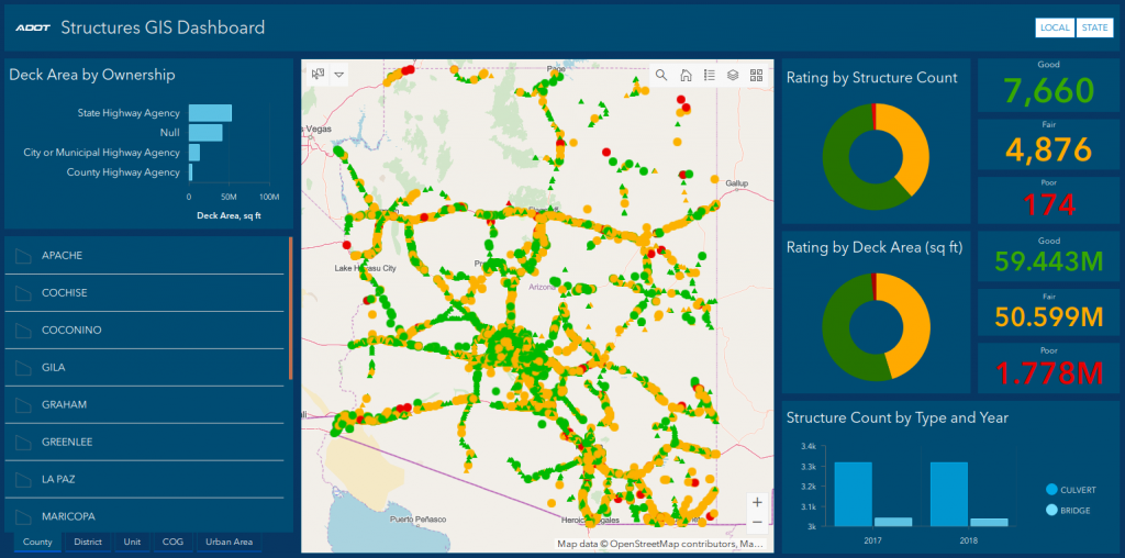 ADOT NBI Dashboard Built using ArcGIS Dashboards